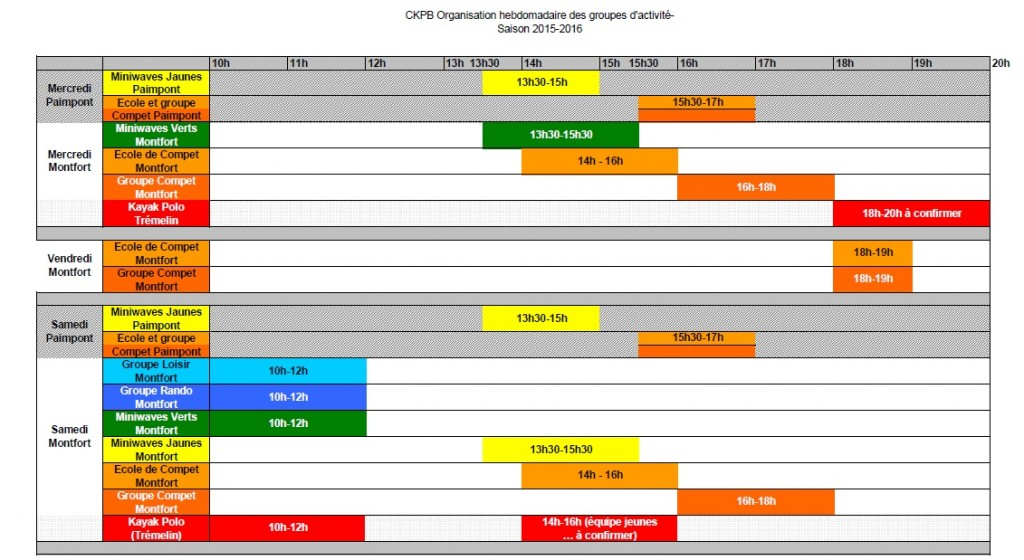 Organisation des groupes rentrée 2015